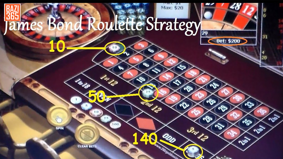 استراتژی جیمز باند